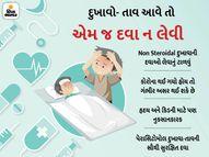 તાવ અથવા દુખાવો થાય તો પેઇનકિલર્સ લેવાનું ટાળવું, કોરોના થાય તો દર્દીની સ્થિતિ ગંભીર થઈ શકે છે; હૃદય, ડાયાબિટીસ અને બીપીના દર્દીઓ માટે ખાસ સલાહ|હેલ્થ,Health - Divya Bhaskar