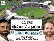 હોટલ સ્ટાફની સાથે ખેલાડીઓને ઇંગ્લેન્ડ લઈ જનાર ચાર્ટર્ડ ફ્લાઇટના કર્મચારી પણ ક્વોરન્ટીન રહેશે|ક્રિકેટ,Cricket - Divya Bhaskar