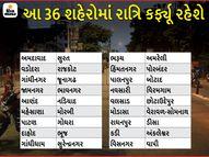 ગુજરાતમાં 'મિનિ-લોકડાઉન' વધુ એક સપ્તાહ લંબાવાયું, 8 મહાનગરો સહિત 36 શહેરોમાં 18 મે સુધી રાત્રિ કર્ફ્યૂ|અમદાવાદ,Ahmedabad - Divya Bhaskar