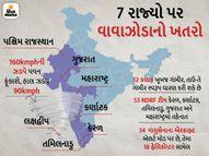 કર્ણાટકના 6 જિલ્લામાં અસર, 4ના મૃત્યુ; મુંબઈમાં ભારે વરસાદની એલર્ટ પછી 580 કોરોના દર્દીઓને ખસેડવામાં આવ્યા ઈન્ડિયા,National - Divya Bhaskar