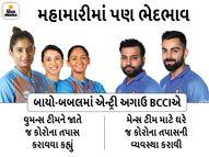 પુરુષ ખેલાડીઓના સરનામા પૂછીને કોરોના ટેસ્ટ કરાવે છે બોર્ડ, મહિલા ખેલાડીઓને કહ્યું-જાતે જ રિપોર્ટ કરાવીને આવો, બન્ને ટીમો ઈંગ્લેન્ડનો પ્રવાસ કરશે|ક્રિકેટ,Cricket - Divya Bhaskar