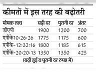 किसानाें काे 50 किलाे के डीएपी बैग के लिए अब 1200 के बजाय 1900 रुपए देने होंगे|सीकर,Sikar - Dainik Bhaskar