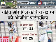 भारत के बैटिंग कोचराठौर बोले- 250 प्लस रन बनाया तो न्यूजीलैंड के लिए मुश्किल होगा मैच बचाना; रोहित- गिल ने खेली शानदार पारी|क्रिकेट,Cricket - Money Bhaskar