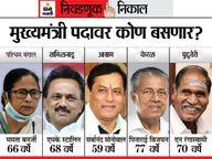 पश्चिम बंगालमध्ये तिसऱ्यांदा सत्तेत येणार ममता, आसामात भाजपचे पुनरागमन; तर केरळमध्ये पुन्हा विजयन यांच्या गळ्यात पडू शकते मुख्यमंत्री पदाची माळ निवडणूक 2021,Election 2021 - Divya Marathi
