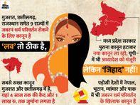 लव जिहाद पर बहसः देश के 9 राज्यों में धर्म परिवर्तन रोकने का कानून; पाक में ऐसा करने पर उम्रकैद तक|एक्सप्लेनर,Explainer - Dainik Bhaskar