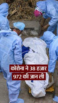 24 घंटे में 806 मरीजों ने जान गंवाई; मध्य प्रदेश में मरने वालों का आंकड़ा 900 हुआ, महाराष्ट्र में 266 मरीजों ने दम तोड़ा
