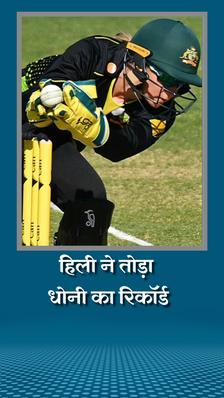 ऑस्ट्रेलिया की विकेटकीपर एलिसा हिलीने टी-20 क्रिकेट में धोनी का रिकॉर्ड तोड़ा, विकेट के पीछे 92 शिकार किए; इनमें 42 कैच और 50स्टम्पिंग