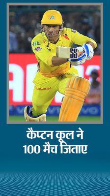 रन चेज करते हुए आखिरी 5 ओवर में रिकॉर्ड 86 रन बने; धोनी एक टीम को 100 मैच जिताने वाले पहले कप्तान, एक मामले में संजू सैमसन से पीछे