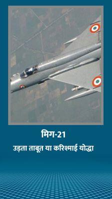 50 साल पहले इंडियन एयरफोर्स में शामिल हुआ था भारत में बना पहला मिग-21; अमृतसर में दशहरे की खुशियां बदली मातम में