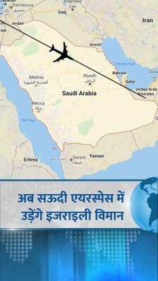 आज से सऊदी अरब के एयरस्पेस का इस्तेमाल कर सकेंगे इजराइली एयरक्राफ्ट; भारतीयों को भी होगा फायदा