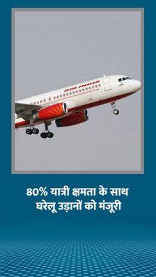 घरेलू उड़ानों में 10% का इजाफा, एविएशन मिनिस्ट्री ने अब 80% फ्लाइट्स की मंजूरी दी