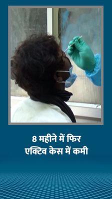 केरल में मरीजों की संख्या 9 लाख के करीब, रोज मिलने वाले नए मरीजों के मामले में सबसे आगे