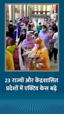 72 हजार से ज्यादा मरीजों के साथ महाराष्ट्र टॉप पर; पुणे में 14 मार्च तक नाइट कर्फ्यू और तमिलनाडु में लॉकडाउन 31 मार्च तक बढ़ा