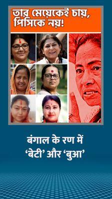 TMC का जोर बंगाल की बेटी के नारे पर तो BJP का ध्रुवीकरण पर फोकस; लेफ्ट-कांग्रेस के तो पोस्टर-बैनर भी नजर नहीं आ रहे