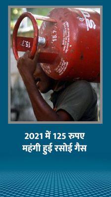 रसोई गैस के दाम 25 रुपए बढ़े, इस साल अब तक बिना सब्सिडी वाला सिलेंडर 125 रु. महंगा हुआ