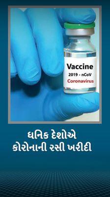 ધનિક દેશોએ કોરોનાની રસીના 50 ટકા ડોઝ એડવાન્સમાં ખરીદી લીધા, આ દેશો વિશ્વની માત્ર 13% વસતિવાળા છે