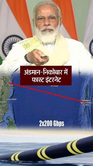 मोदी ने कहा- 2300 किमी के नेटवर्क से लोगों को सस्ती और तेज इंटरनेट सेवा मिलेगी; ग्रेट निकोबार में 10 हजार करोड़ रुपए की लागत के पोर्ट का प्रस्ताव