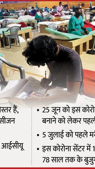 एक भी मरीज की मौत नहीं, मेडिकल स्टाफ में जीरो इंफेक्शन, आईटीबीपी ने ये कैसे मुमकिन किया - ओरिजिनल - Dainik Bhaskar