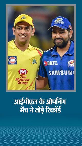 टीवी पर 20 करोड़ लोगों ने देखा चेन्नई सुपरकिंग्स और मुंबई इंडियंस का मैच, बीसीसीआई सचिव ने कहा- किसी भी खेल में इतने दर्शक नहीं मिले - स्पोर्ट्स - Dainik Bhaskar