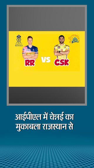 धोनी के खिलाफ पिछले 5 में से एक ही मुकाबला जीत सकी रॉयल्स; रेग्युलर कप्तान स्टीव स्मिथ के साथ उतरेगी टीम, स्टोक्स और बटलर नहीं खेलेंगे - IPL 2020 - Dainik Bhaskar