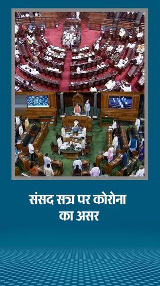 18 दिन का मानसून सत्र आज 10वें दिन ही खत्म किया जा सकता है; लोकसभा की कार्यवाही आज 3 घंटे की देरी से यानी शाम 6 बजे शुरू होगी - देश - Dainik Bhaskar