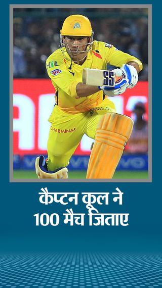 रन चेज करते हुए आखिरी 5 ओवर में रिकॉर्ड 86 रन बने; धोनी एक टीम को 100 मैच जिताने वाले पहले कप्तान, एक मामले में संजू सैमसन से पीछे - IPL 2020 - Dainik Bhaskar