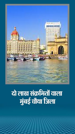 मुंबई चौथा जिला, जहां मरीज 2 लाख के पार, भोपाल में हर 100 में से 18 लोग ऐसे हैं, जिन्हें संक्रमित होने का पता नहीं चला; देश में अब तक 61.43 लाख केस - देश - Dainik Bhaskar