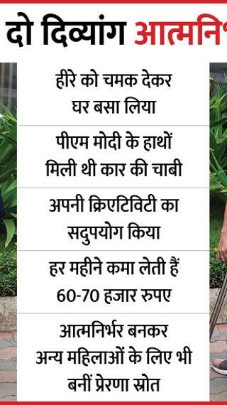 दो दिव्यांग जो हीरे की फैक्ट्री में काम करती हैं; पिता की मौत के बाद घर चलाने के लिए शुरू किया था काम - ओरिजिनल - Dainik Bhaskar