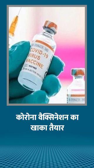 वैक्सीन के लिए करीब 52 हजार करोड़ रुपए का फंड तय; हर डोज पर 500 से 600 रु. खर्च होंगे - देश - Dainik Bhaskar