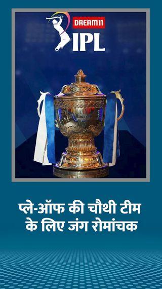 प्ले-ऑफ की चौथी टीम के लिए किंग्स इलेवन और नाइट राइडर्स आमने-सामने, हारे तो बढ़ेगी मुश्किल - IPL 2020 - Dainik Bhaskar