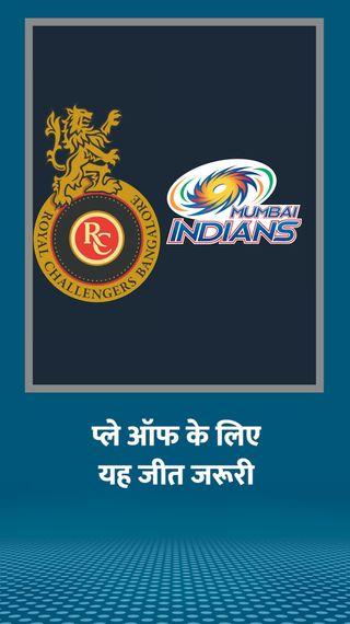 प्ले-ऑफ के लिए दोनों टीमों को एक जीत की जरूरत; रोहित की फिटनेस पर सस्पेंस बरकरार - IPL 2020 - Dainik Bhaskar