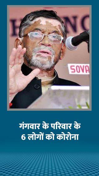 हर 10 लाख की आबादी में केस मिलने की रफ्तार 6 हजार से कम हुई; 5 महीने बाद महाराष्ट्र में 80 से कम मौतें - देश - Dainik Bhaskar