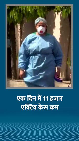 एक ही दिन में 11 हजार से ज्यादा एक्टिव केस कम हुए, यह बीते 14 दिन में सबसे ज्यादा - देश - Dainik Bhaskar