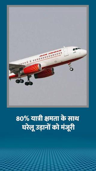 घरेलू उड़ानों में 10% का इजाफा, एविएशन मिनिस्ट्री ने अब 80% फ्लाइट्स की मंजूरी दी - देश - Dainik Bhaskar