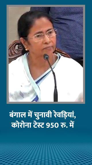 बंगाल के निजी अस्पतालों में 950 रु. में होगा RT-PCR टेस्ट, ऑनलाइन पढ़ाई के लिए 12वीं के छात्रों को फ्री टैबलेट - देश - Dainik Bhaskar