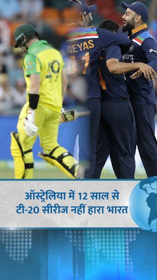 ऑस्ट्रेलिया में 12 साल से सीरीज नहीं हारी टीम इंडिया, 4 साल पहले 3-0 से क्लीन स्वीप किया था - क्रिकेट - Dainik Bhaskar