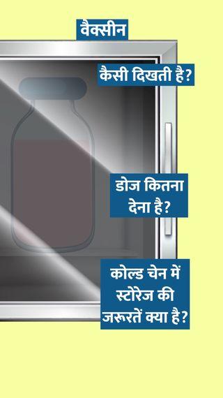 भारत में किसे और कैसे लगेगी वैक्सीन? क्या होंगे साइड इफेक्ट? जानिए क्या कहती है सरकार की फैक्टशीट - वैक्सीन ट्रैकर - Dainik Bhaskar