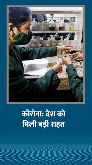 24 घंटे में 9972 मरीजों की पहचान हुई, यह 224 दिन में सबसे कम; एक्टिव केस भी 2 लाख से कम हुए - देश - Dainik Bhaskar