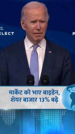 नए राष्ट्रपति की जीत से शपथ ग्रहण तक अमेरिकी शेयर बाजार 13% बढ़े, यह अब तक का रिकॉर्ड - बिजनेस - Dainik Bhaskar