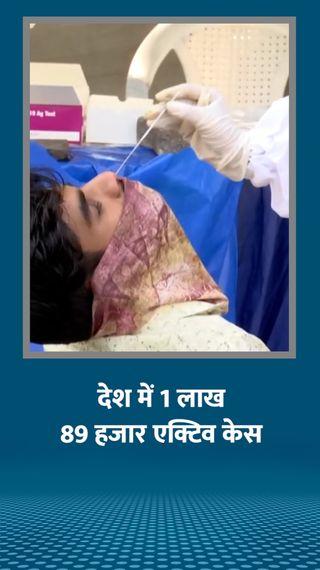 3 दिन में 19 हजार एक्टिव केस कम हुए, अब 1.89 लाख मरीजों का इलाज चल रहा, इससे कम केस 211 दिन पहले थे - देश - Dainik Bhaskar