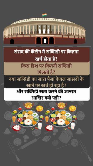 संसद की कैंटीन पर सालाना 20 करोड़ की सब्सिडी, ये पैसा कहां जाता है? सब्सिडी खत्म होने का असर क्या होगा? - एक्सप्लेनर - Dainik Bhaskar