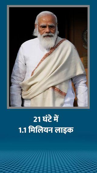 कोलकाता पहुंचे PM की फोटो को 21 घंटे में 11 लाख से ज्यादा लाइक मिले, 15 हजार बार शेयर भी हुई - देश - Dainik Bhaskar