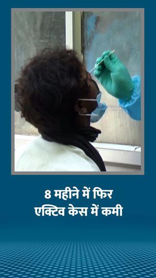 8 महीने में दूसरी बार 10 हजार से कम नए मरीज मिले; आज एक्टिव केस के मामले में भारत दुनिया में 15वें नंबर पर पहुंच सकता है - देश - Dainik Bhaskar