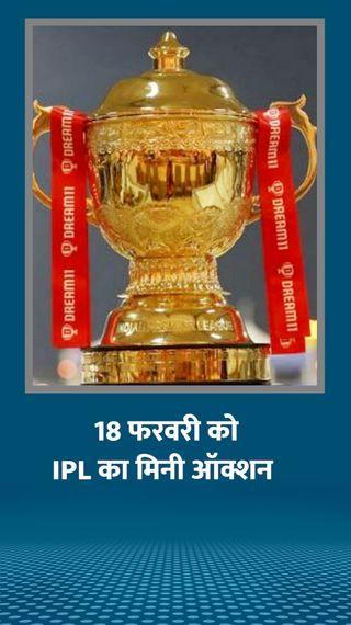 टूर्नामेंट के लिए भारत पहली पसंद, UAE दूसरा ऑप्शन; सभी 8 टीमें 196.6 करोड़ रु. खर्च कर सकेंगी - क्रिकेट - Dainik Bhaskar