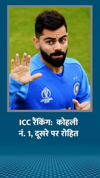 कोहली पहले तो रोहित दूसरे नंबर पर बरकरार; गेंदबाजों में बांग्लादेश के मेंहदी टॉप-5 में पहुंचे, बुमराह तीसरे पायदान पर - क्रिकेट - Dainik Bhaskar