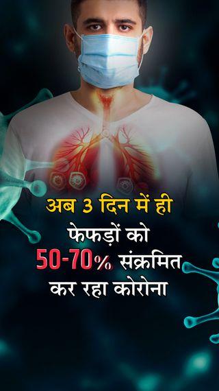 अब 7 की बजाय 3 दिन में फेफड़ों को 50-70% संक्रमित कर रहा कोरोना, इसीलिए मौतों का आंकड़ा भी बढ़ रहा - देश - Dainik Bhaskar
