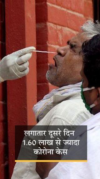 लगातार दूसरे दिन 1.60 लाख से ज्यादा मरीज मिले; एक्टिव केस 12.5 लाख के पार, इसमें 12 दिन में ही 6.78 लाख से ज्यादा की बढ़ोतरी - देश - Dainik Bhaskar