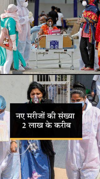 नए मरीजों की संख्या 2 लाख के करीब पहुंची, यह पहले पीक के दोगुना से ज्यादा; एक्टिव केस आज 15 लाख के पार होंगे - देश - Dainik Bhaskar