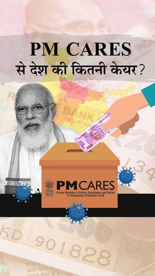 मई 2020 तक 9 हजार 690 करोड़ रुपए आए, अब तक 5 हजार 300 करोड़ के खर्च का आंकड़ा सामने आया है - ओरिजिनल - Dainik Bhaskar