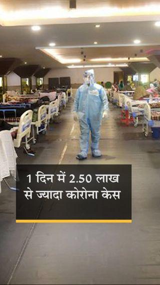 लगातार तीसरे दिन 2.50 लाख से ज्यादा मरीज मिले, रिकॉर्ड 1.54 लाख लोग ठीक भी हुए; मुख्य चुनाव आयुक्त कोरोना पॉजिटिव - देश - Dainik Bhaskar